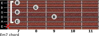 Em7 for guitar on frets x, 7, 9, 7, 8, 7