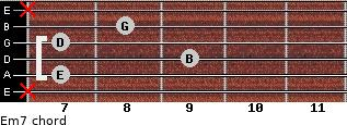 Em7 for guitar on frets x, 7, 9, 7, 8, x