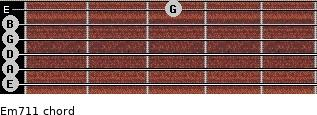 Em7/11 for guitar on frets 0, 0, 0, 0, 0, 3