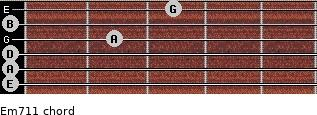 Em7/11 for guitar on frets 0, 0, 0, 2, 0, 3