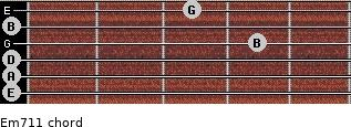 Em7/11 for guitar on frets 0, 0, 0, 4, 0, 3