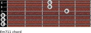 Em7/11 for guitar on frets 0, 0, 0, 4, 3, 3