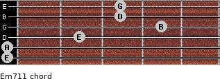 Em7/11 for guitar on frets 0, 0, 2, 4, 3, 3