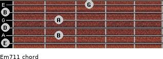 Em7/11 for guitar on frets 0, 2, 0, 2, 0, 3