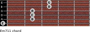 Em7/11 for guitar on frets 0, 2, 2, 2, 3, 3