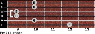 Em7/11 for guitar on frets 12, 10, 9, 9, 10, 10