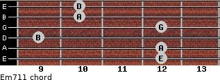 Em7/11 for guitar on frets 12, 12, 9, 12, 10, 10