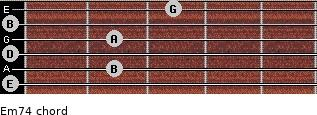 Em7/4 for guitar on frets 0, 2, 0, 2, 0, 3