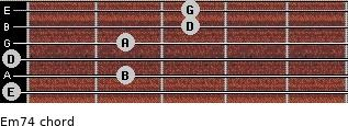 Em7/4 for guitar on frets 0, 2, 0, 2, 3, 3