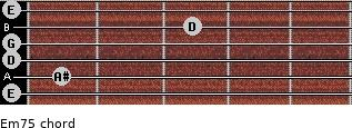 Em7(-5) for guitar on frets 0, 1, 0, 0, 3, 0