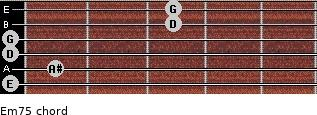 Em7(-5) for guitar on frets 0, 1, 0, 0, 3, 3