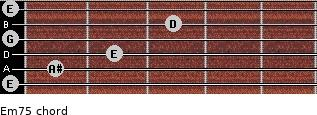 Em7(-5) for guitar on frets 0, 1, 2, 0, 3, 0