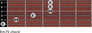 Em7(-5) for guitar on frets 0, 1, 2, 3, 3, 3