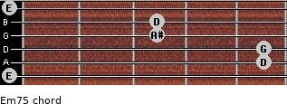 Em7(-5) for guitar on frets 0, 5, 5, 3, 3, 0