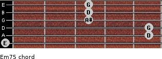 Em7(-5) for guitar on frets 0, 5, 5, 3, 3, 3