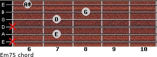 Em7(-5) for guitar on frets x, 7, x, 7, 8, 6