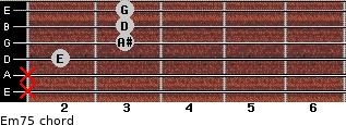 Em7(-5) for guitar on frets x, x, 2, 3, 3, 3