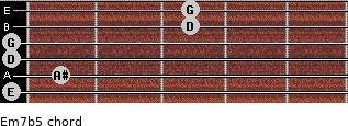 Em7(b5) for guitar on frets 0, 1, 0, 0, 3, 3