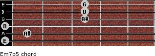 Em7(b5) for guitar on frets 0, 1, 0, 3, 3, 3
