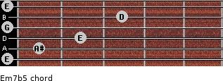 Em7(b5) for guitar on frets 0, 1, 2, 0, 3, 0