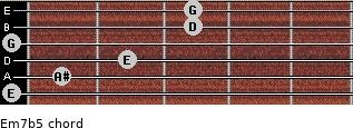 Em7(b5) for guitar on frets 0, 1, 2, 0, 3, 3