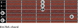 Em7(b5) for guitar on frets 0, 5, 0, 3, 3, 3