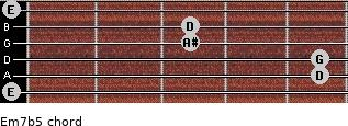 Em7(b5) for guitar on frets 0, 5, 5, 3, 3, 0