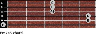 Em7(b5) for guitar on frets 0, 5, 5, 3, 3, 3