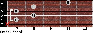 Em7(b5) for guitar on frets x, 7, 8, 7, 8, 10