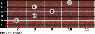 Em7b5 for guitar on frets x, 7, 8, 9, 8, 10