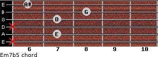 Em7(b5) for guitar on frets x, 7, x, 7, 8, 6