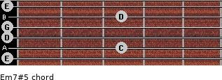 Em7#5 for guitar on frets 0, 3, 0, 0, 3, 0