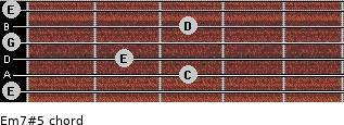 Em7#5 for guitar on frets 0, 3, 2, 0, 3, 0