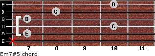 Em7#5 for guitar on frets x, 7, 10, 7, 8, 10