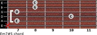 Em7#5 for guitar on frets x, 7, 10, 7, 8, 8