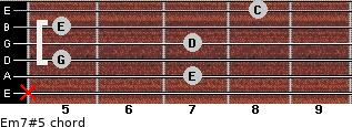 Em7#5 for guitar on frets x, 7, 5, 7, 5, 8