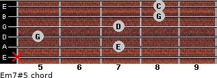 Em7#5 for guitar on frets x, 7, 5, 7, 8, 8