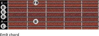 Em9 for guitar on frets 0, 2, 0, 0, 0, 2