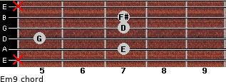 Em9 for guitar on frets x, 7, 5, 7, 7, x
