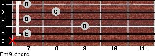 Em9 for guitar on frets x, 7, 9, 7, 8, 7