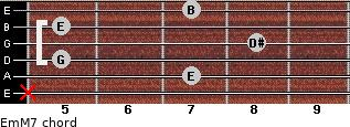 Em(M7) for guitar on frets x, 7, 5, 8, 5, 7