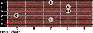 Em(M7) for guitar on frets x, 7, 5, 8, 8, 7