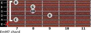 Em(M7) for guitar on frets x, 7, 9, 8, 8, 7
