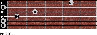 Emaj11 for guitar on frets 0, 0, 1, 2, 0, 4