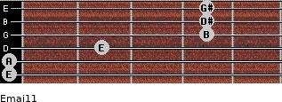 Emaj11 for guitar on frets 0, 0, 2, 4, 4, 4
