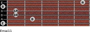 Emaj11 for guitar on frets 0, 2, 1, 1, 0, 5