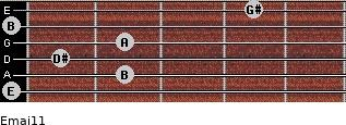Emaj11 for guitar on frets 0, 2, 1, 2, 0, 4