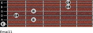 Emaj11 for guitar on frets 0, 2, 1, 2, 4, 4