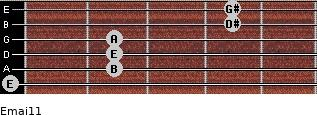 Emaj11 for guitar on frets 0, 2, 2, 2, 4, 4