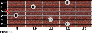 Emaj11 for guitar on frets 12, 11, 9, x, 10, 12